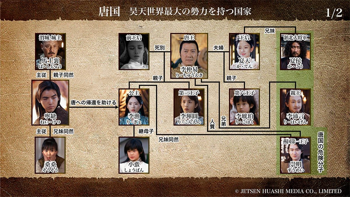Of 相関 three kingdoms 図 三国志 secret