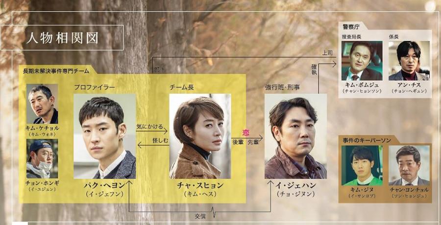 https://im.akimg.tv.rakuten.co.jp/special/signal/img/soukan_1.jpg