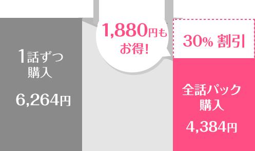 30%割引 1,880円もお得!